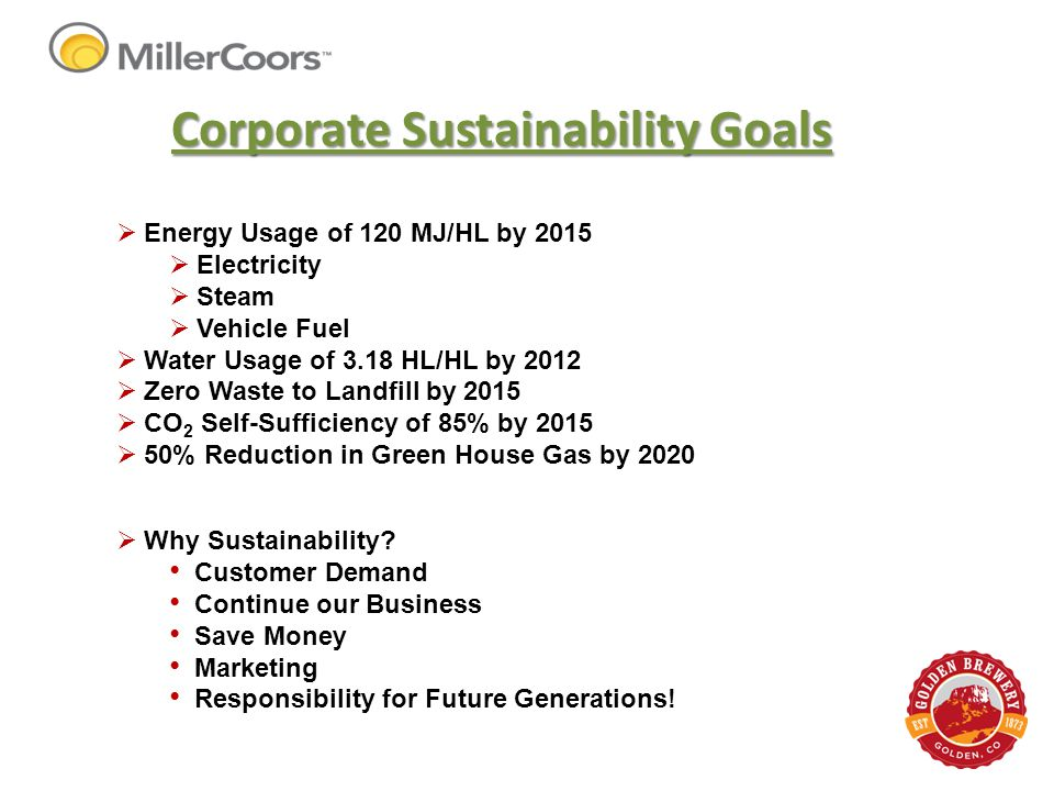 Corporate Sustainability Goals  Energy Usage of 120 MJ/HL by 2015  Electricity  Steam  Vehicle Fuel  Water Usage of 3.18 HL/HL by 2012  Zero Was
