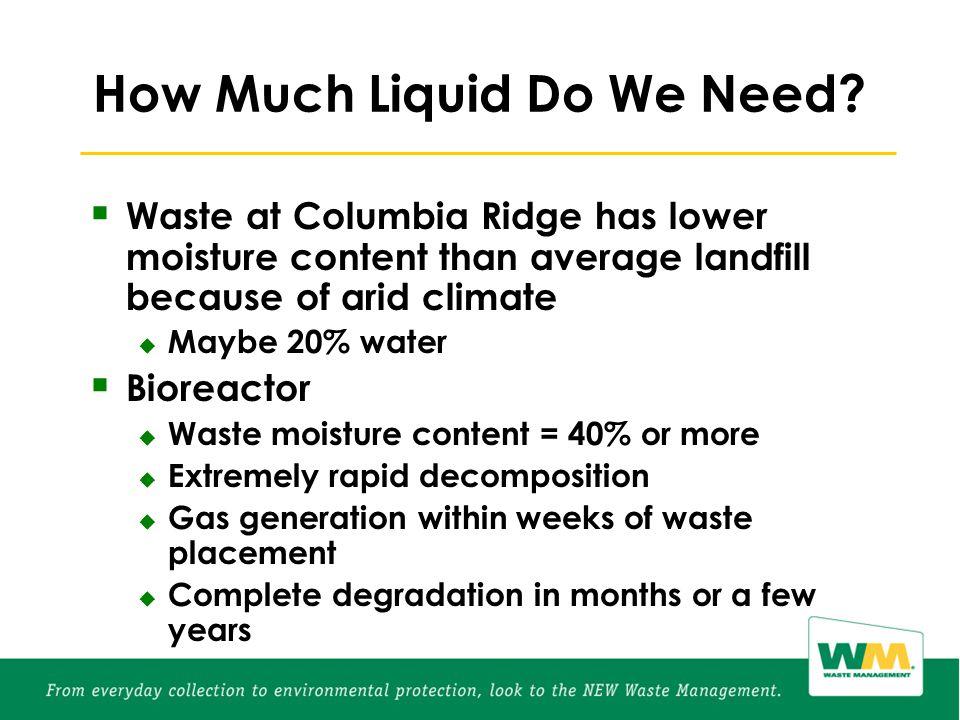 How Much Liquid Do We Need.