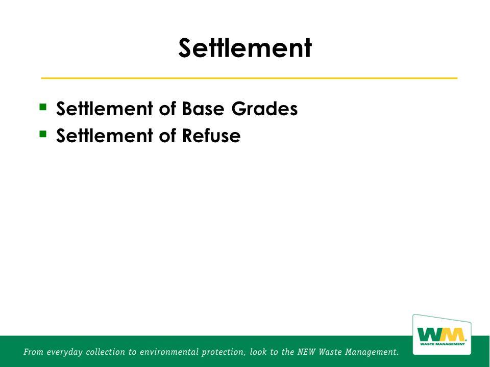 Settlement  Settlement of Base Grades  Settlement of Refuse