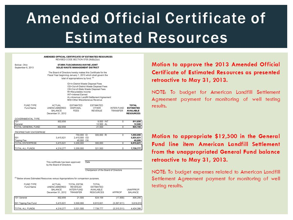 Amended Official Certificate of Estimated Resources Motion to approve the 2013 Amended Official Certificate of Estimated Resources as presented retroactive to May 31, 2013.