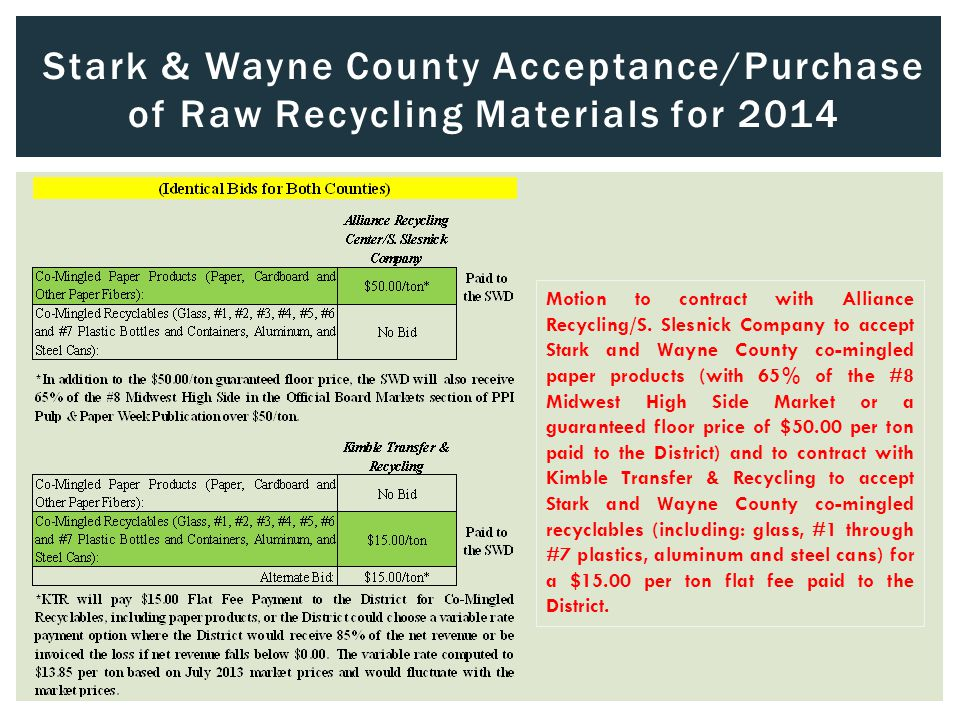 Stark & Wayne County Acceptance/Purchase of Raw Recycling Materials for 2014 Motion to contract with Alliance Recycling/S.