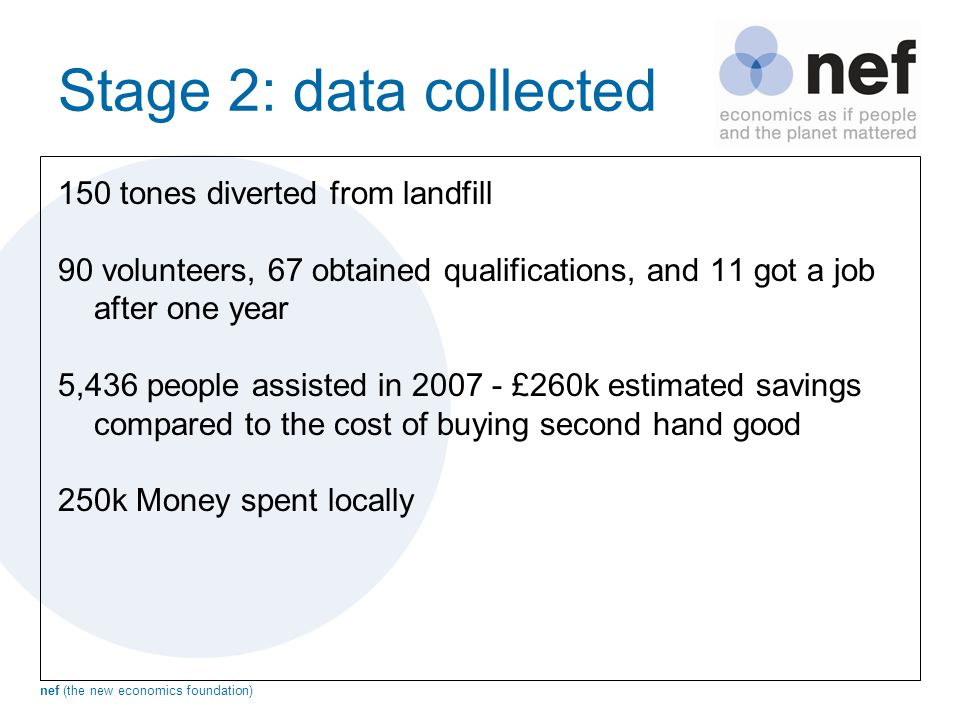 nef (the new economics foundation) Stage 3: calculation Avoided landfill tax: £ 3,600 Carbon savings£ 1,413 Reduced env.