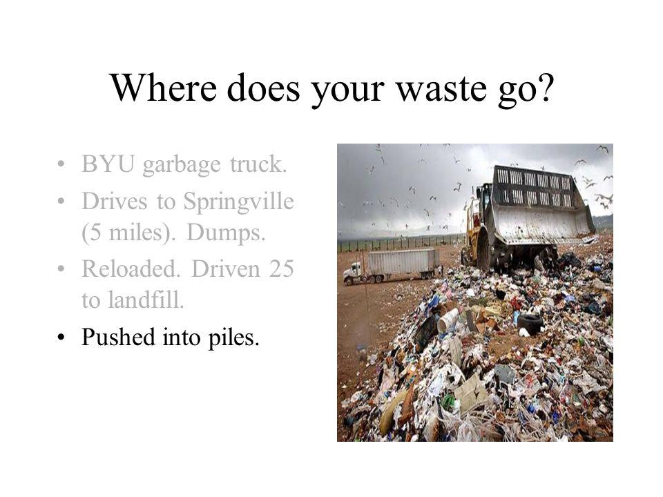 Lowest Landfilling States LandfilledRecycledBurned Maine17%49%33% Minnesota29%46%25% Massachusetts31% 38% Connecticut36%19%45% Oregon46%49%5% Utah (36 th ) 90%5% National Average 65%27%8%