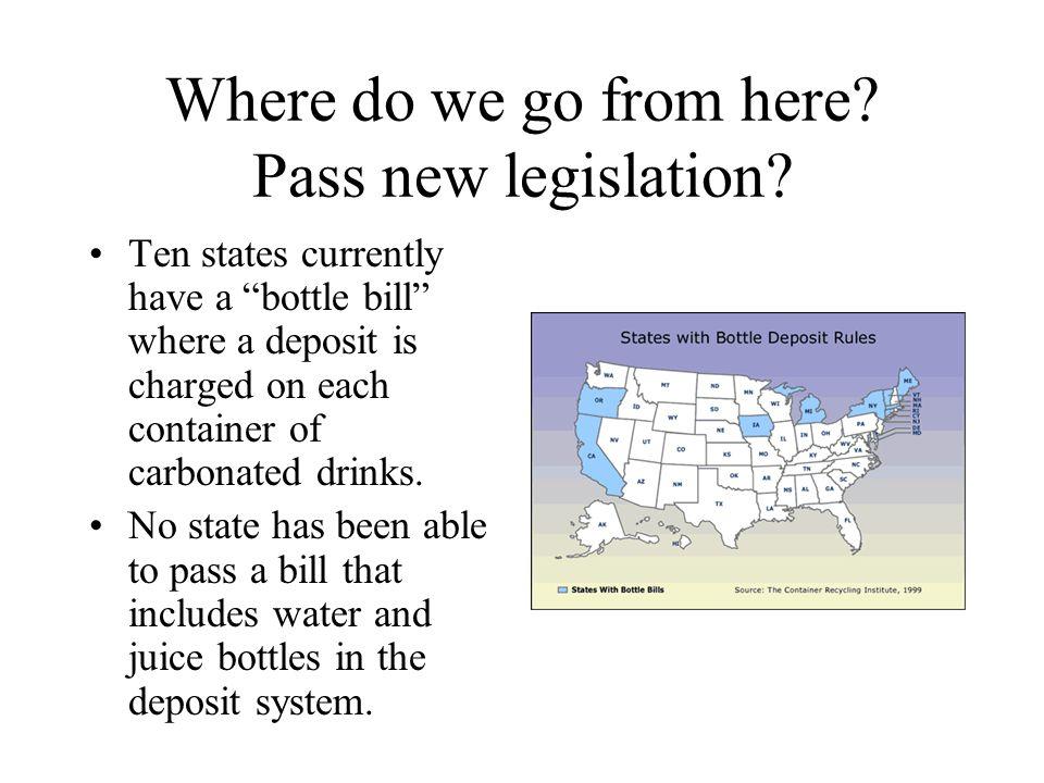 Where do we go from here. Pass new legislation.