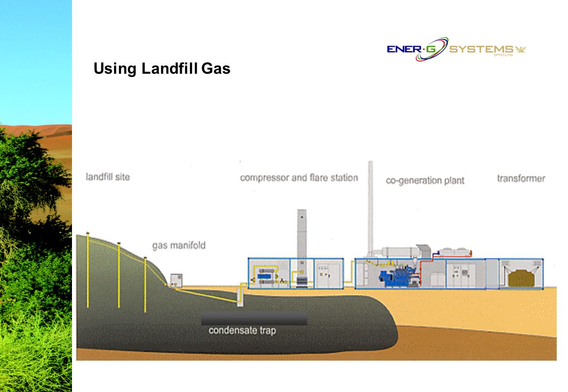 Using Landfill Gas