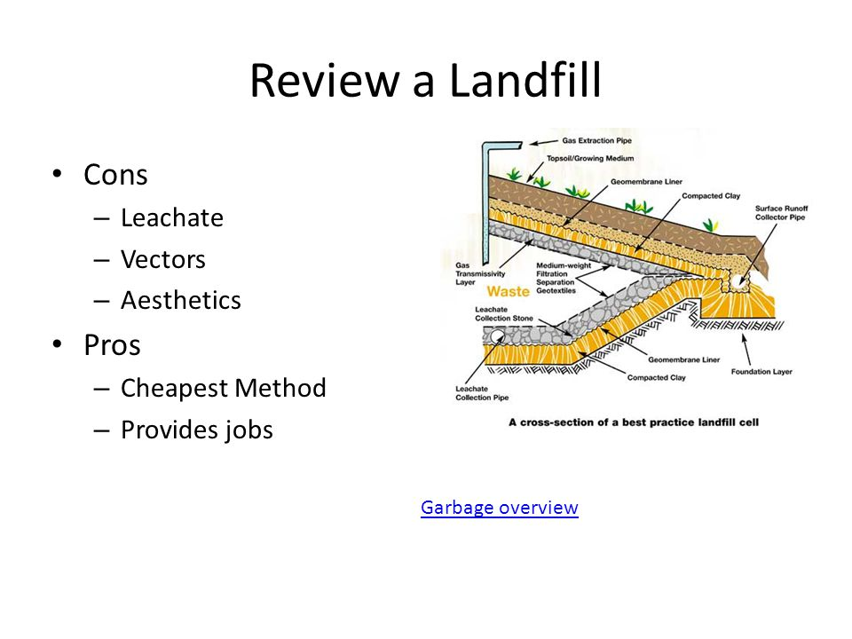 Review a Landfill Cons – Leachate – Vectors – Aesthetics Pros – Cheapest Method – Provides jobs Garbage overview