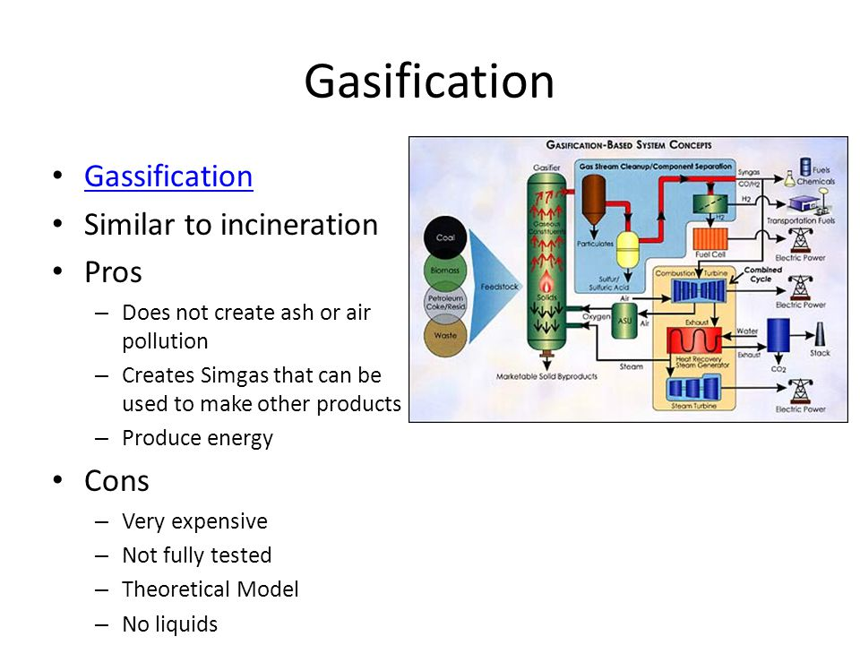 Gasification Gassification Similar to incineration Pros – Does not create ash or air pollution – Creates Simgas that can be used to make other products – Produce energy Cons – Very expensive – Not fully tested – Theoretical Model – No liquids