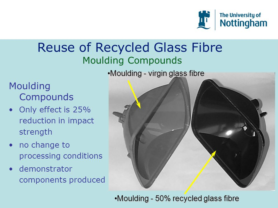 Reuse of Recycled Glass Fibre Moulding Compounds Moulding - virgin glass fibreMoulding - virgin glass fibre Moulding - 50% recycled glass fibreMoulding - 50% recycled glass fibre Moulding Compounds Only effect is 25% reduction in impact strength no change to processing conditions demonstrator components produced