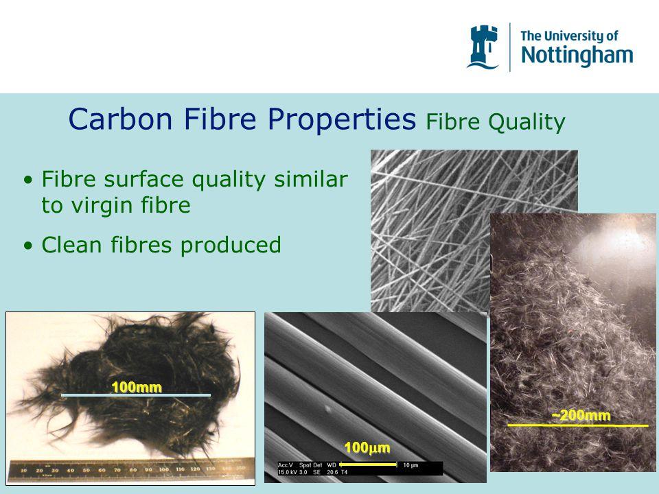 Carbon Fibre Properties Fibre Quality Fibre surface quality similar to virgin fibre Clean fibres produced ~200mm 100mm 100  m