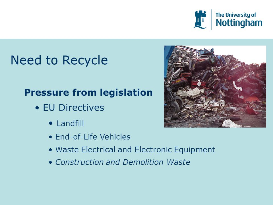 Need to Recycle Pressure from legislation EU Directives Landfill End-of-Life Vehicles Waste Electrical and Electronic Equipment Construction and Demol