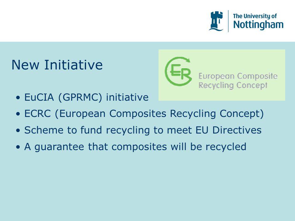 New Initiative EuCIA (GPRMC) initiative ECRC (European Composites Recycling Concept) Scheme to fund recycling to meet EU Directives A guarantee that c