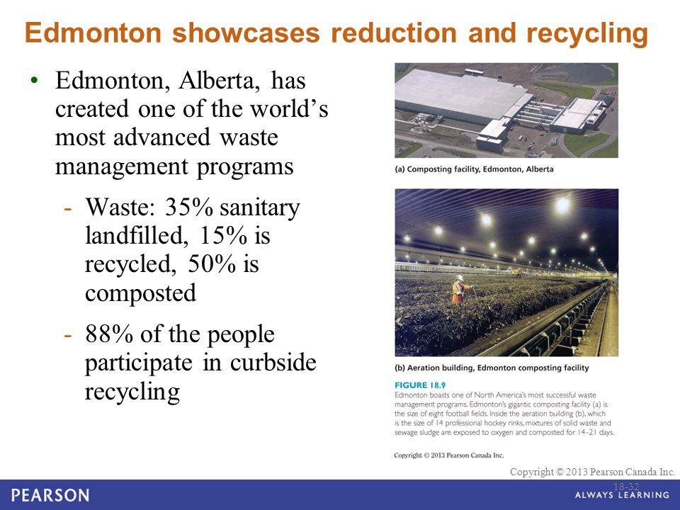 © 2010 Pearson Education Canada Copyright © 2013 Pearson Canada Inc. Edmonton showcases reduction and recycling Edmonton, Alberta, has created one of