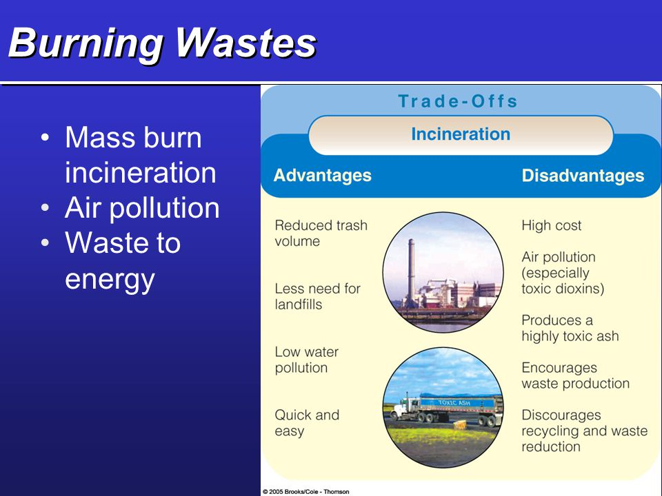 Burning Wastes Mass burn incineration Air pollution Waste to energy