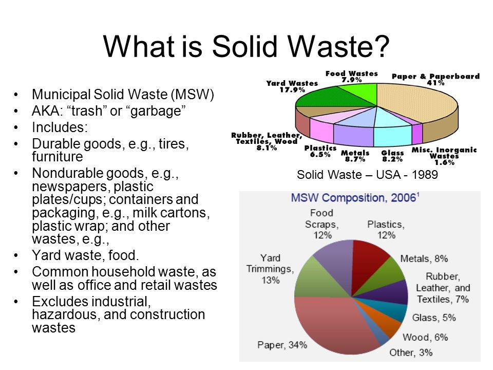 What is Solid Waste.