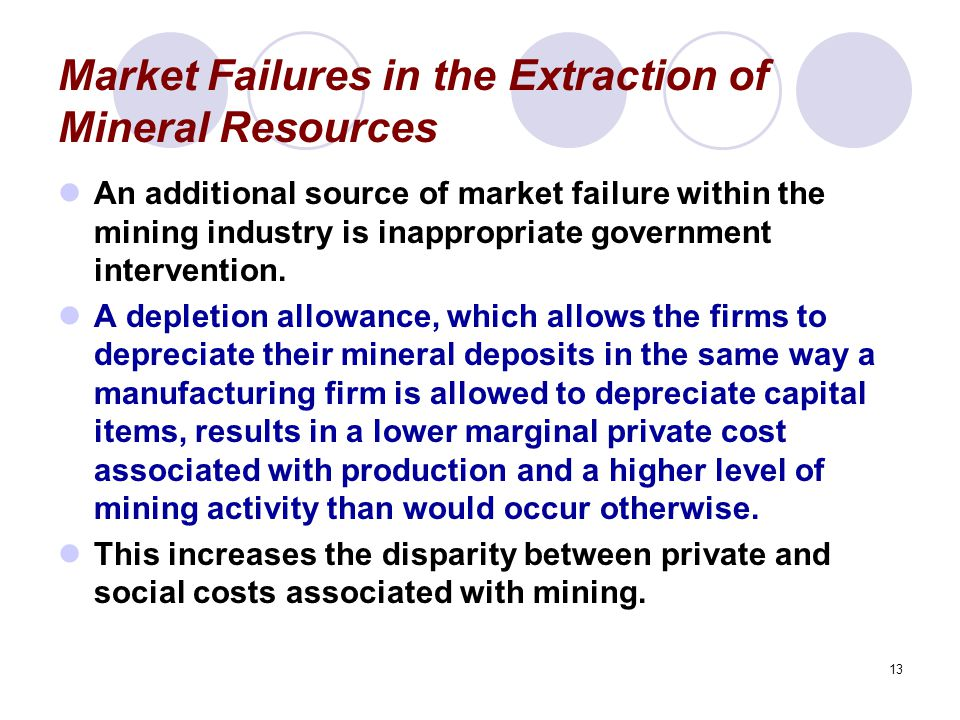 13 Market Failures in the Extraction of Mineral Resources An additional source of market failure within the mining industry is inappropriate government intervention.