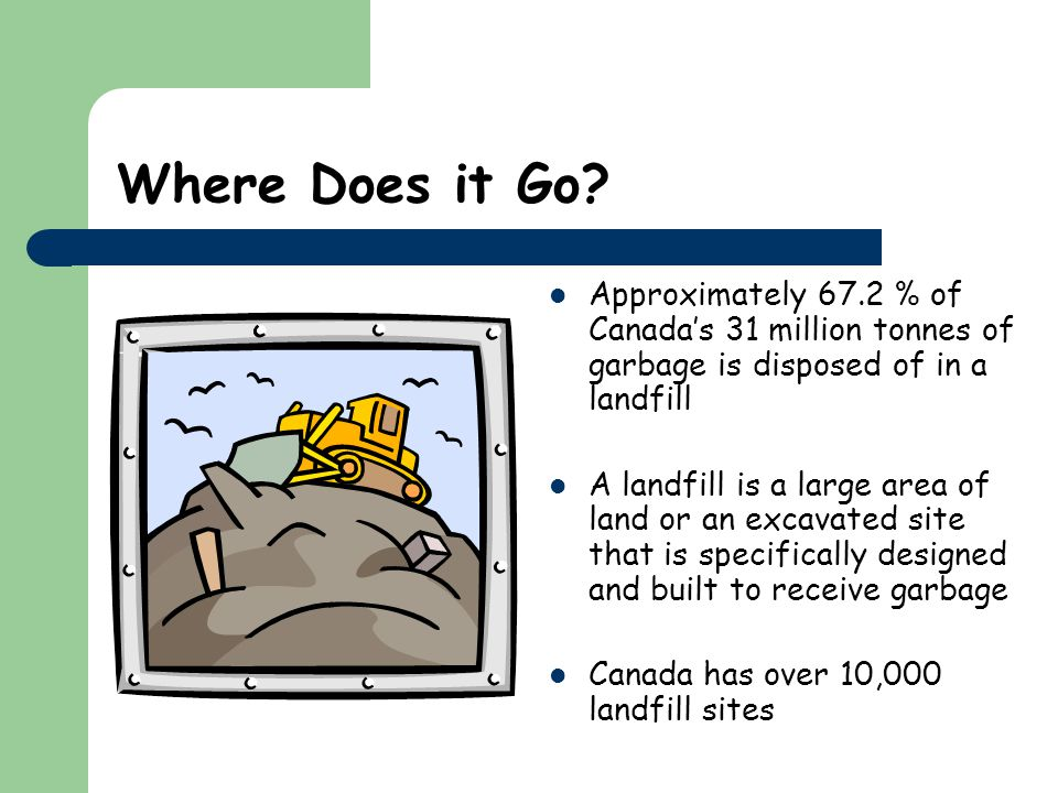 The Problem More People + More Garbage = Less Available Landfill Space