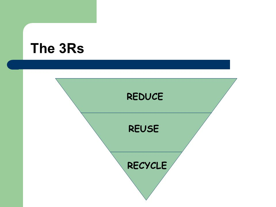 Reduce To decrease the amount of garbage produced Reduce paper use by using both sides Pack your lunch in reusable containers Purchase products with recycled content Use cloth bags when shopping
