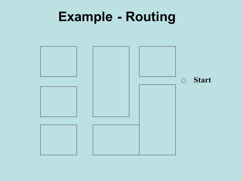 Example - Routing Start