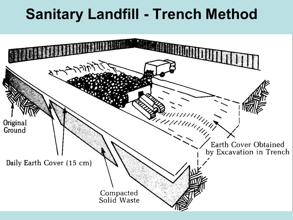 Sanitary Landfill - Trench Method