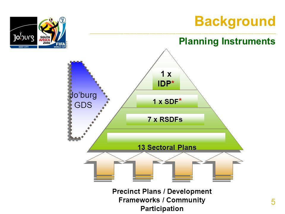 5 Background ______________________________________________________________________________________ Planning Instruments Precinct Plans / Development Frameworks / Community Participation 1 x SDF * 1 x IDP * 7 x RSDFs Jo'burg GDS Jo'burg GDS 13 Sectoral Plans