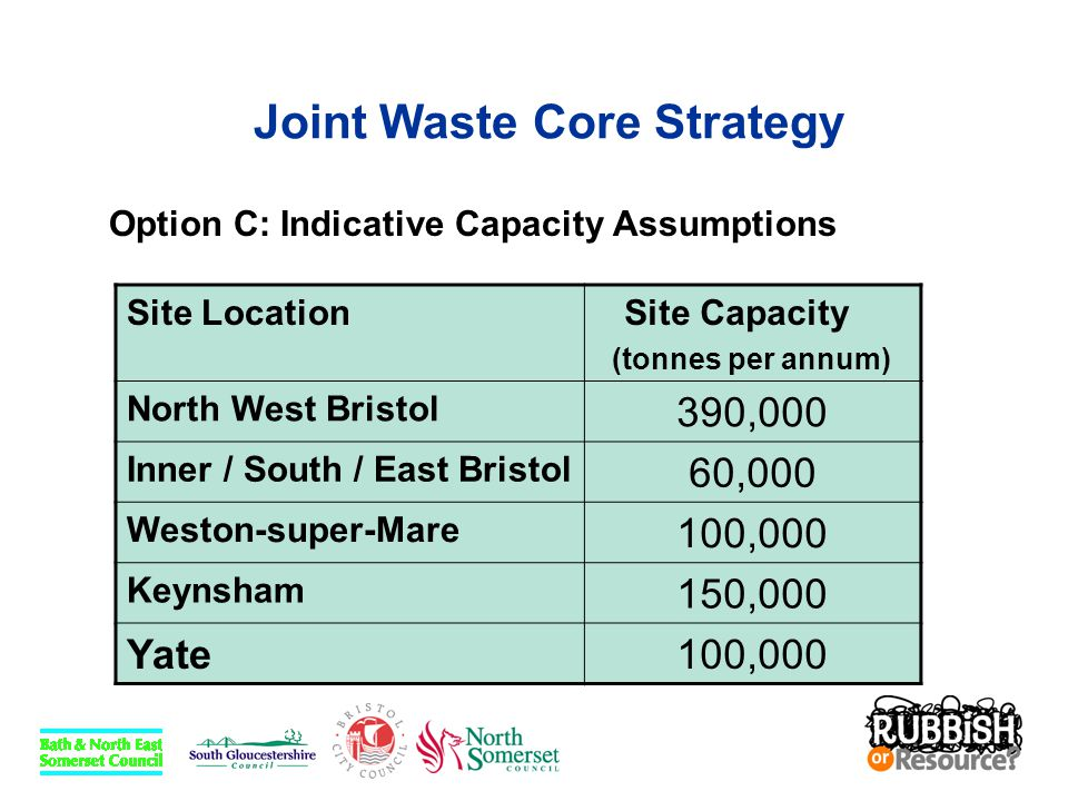 Joint Waste Core Strategy Option C: Indicative Capacity Assumptions Site Location Site Capacity (tonnes per annum) North West Bristol 390,000 Inner /
