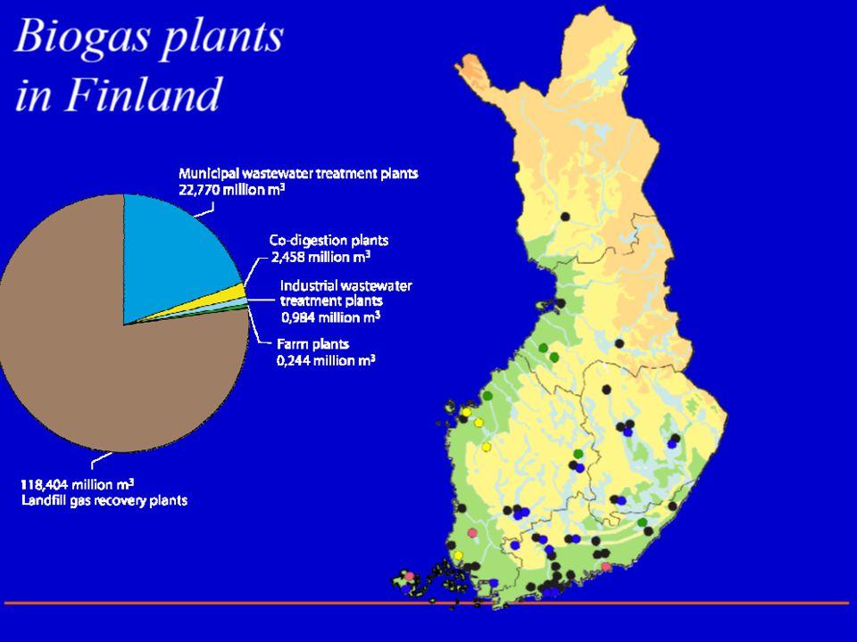 EU Landfill Directive (1999/31/EC) Finnish government Decision on landfills (861/1997) Finnish waste management Law (1072/1993)