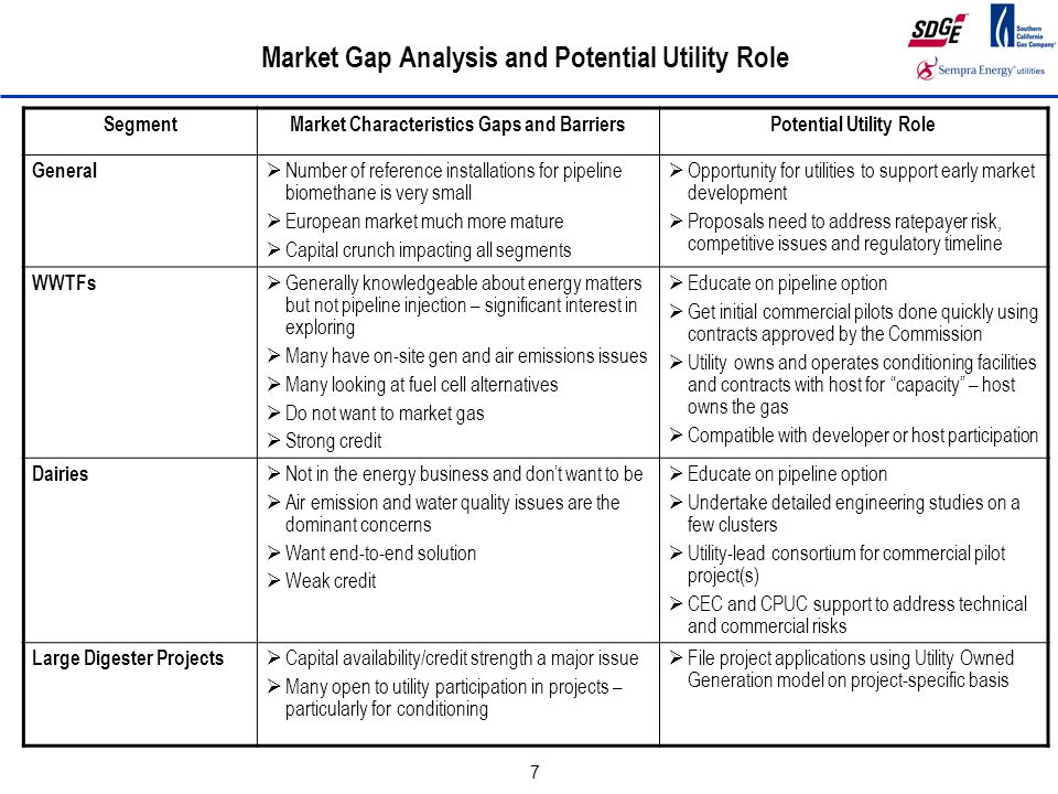 7 Market Gap Analysis and Potential Utility Role SegmentMarket Characteristics Gaps and BarriersPotential Utility Role General  Number of reference installations for pipeline biomethane is very small  European market much more mature  Capital crunch impacting all segments  Opportunity for utilities to support early market development  Proposals need to address ratepayer risk, competitive issues and regulatory timeline WWTFs  Generally knowledgeable about energy matters but not pipeline injection – significant interest in exploring  Many have on-site gen and air emissions issues  Many looking at fuel cell alternatives  Do not want to market gas  Strong credit  Educate on pipeline option  Get initial commercial pilots done quickly using contracts approved by the Commission  Utility owns and operates conditioning facilities and contracts with host for capacity – host owns the gas  Compatible with developer or host participation Dairies  Not in the energy business and don't want to be  Air emission and water quality issues are the dominant concerns  Want end-to-end solution  Weak credit  Educate on pipeline option  Undertake detailed engineering studies on a few clusters  Utility-lead consortium for commercial pilot project(s)  CEC and CPUC support to address technical and commercial risks Large Digester Projects  Capital availability/credit strength a major issue  Many open to utility participation in projects – particularly for conditioning  File project applications using Utility Owned Generation model on project-specific basis