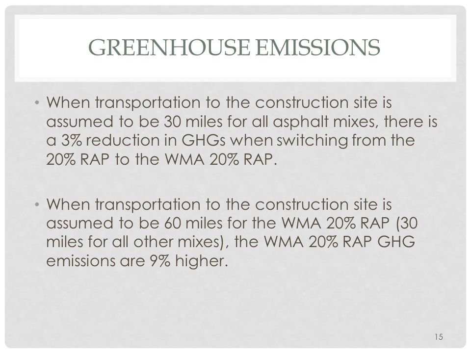 GREENHOUSE EMISSIONS When transportation to the construction site is assumed to be 30 miles for all asphalt mixes, there is a 3% reduction in GHGs whe