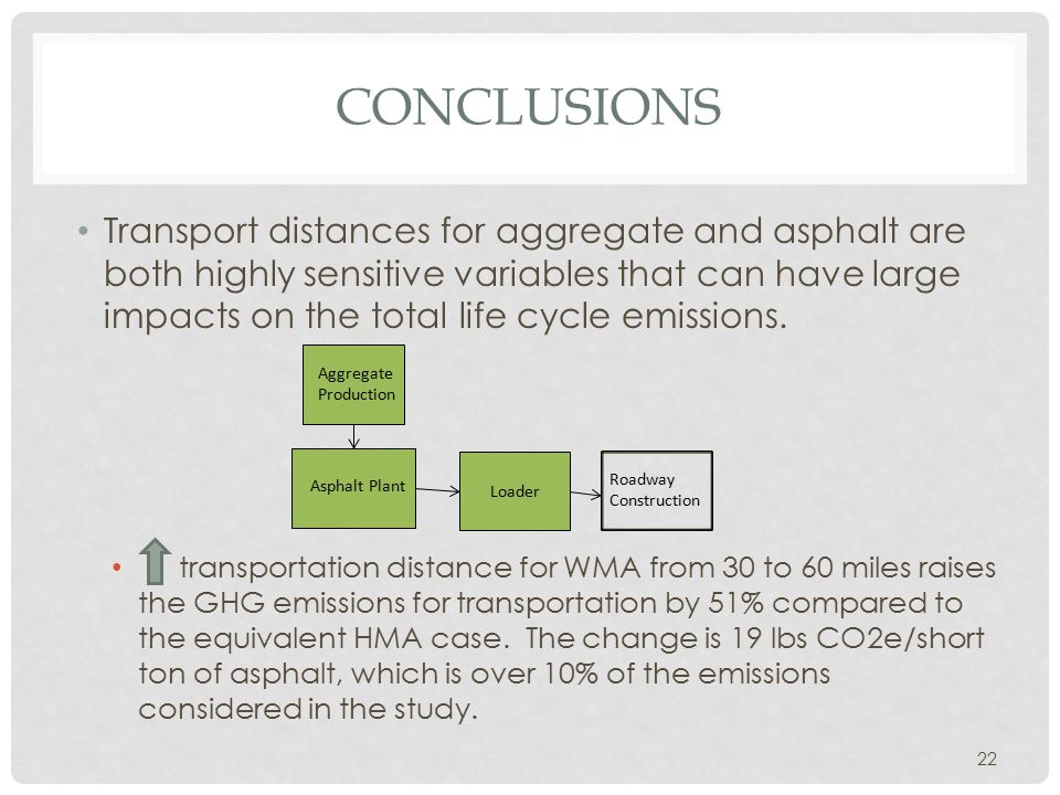 CONCLUSIONS Transport distances for aggregate and asphalt are both highly sensitive variables that can have large impacts on the total life cycle emis