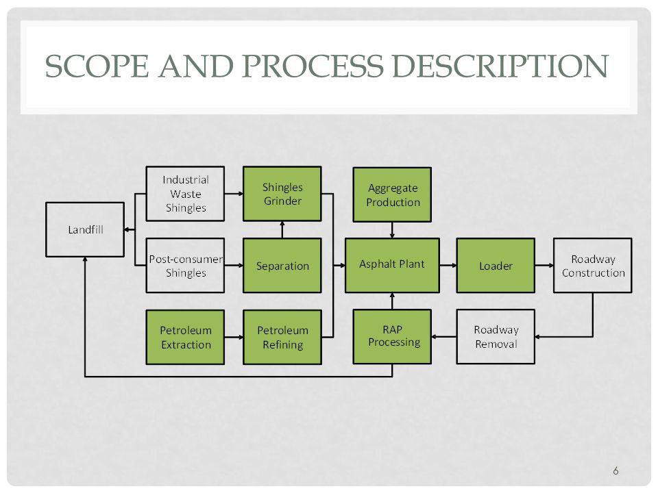 SCOPE AND PROCESS DESCRIPTION 6