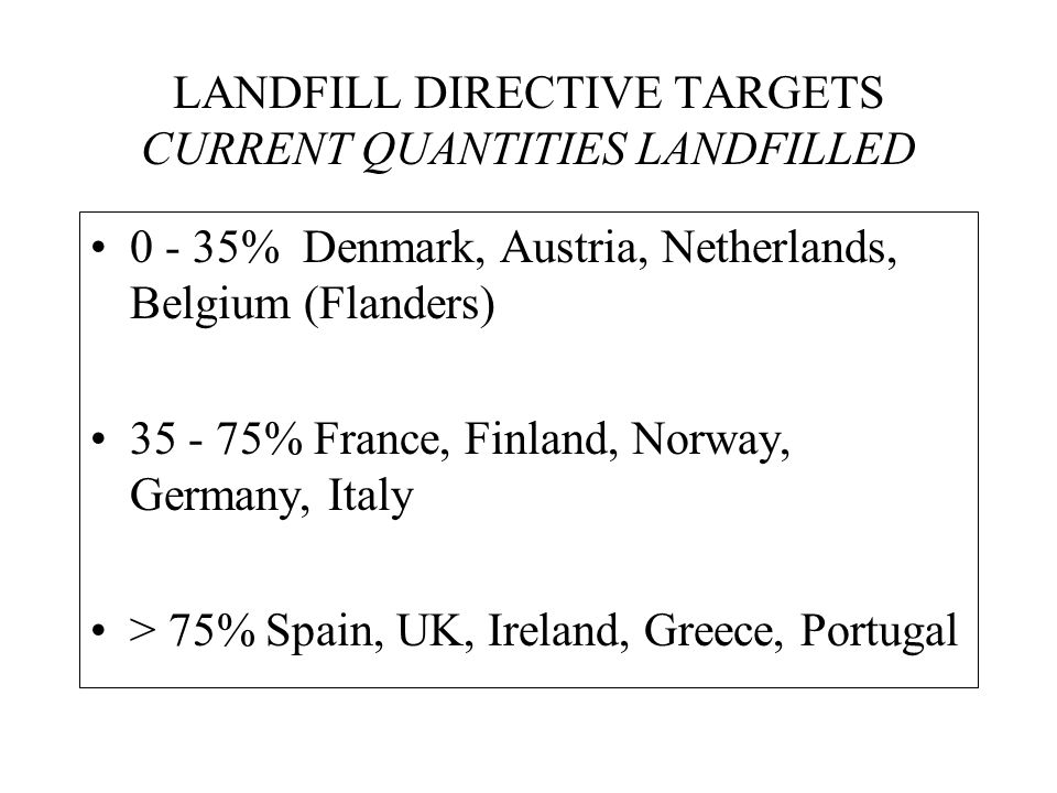 LANDFILL DIRECTIVE TARGETS CURRENT QUANTITIES LANDFILLED 0 - 35% Denmark, Austria, Netherlands, Belgium (Flanders) 35 - 75% France, Finland, Norway, Germany, Italy > 75% Spain, UK, Ireland, Greece, Portugal