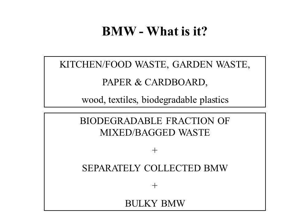 BMW - What is it? KITCHEN/FOOD WASTE, GARDEN WASTE, PAPER & CARDBOARD, wood, textiles, biodegradable plastics BIODEGRADABLE FRACTION OF MIXED/BAGGED W