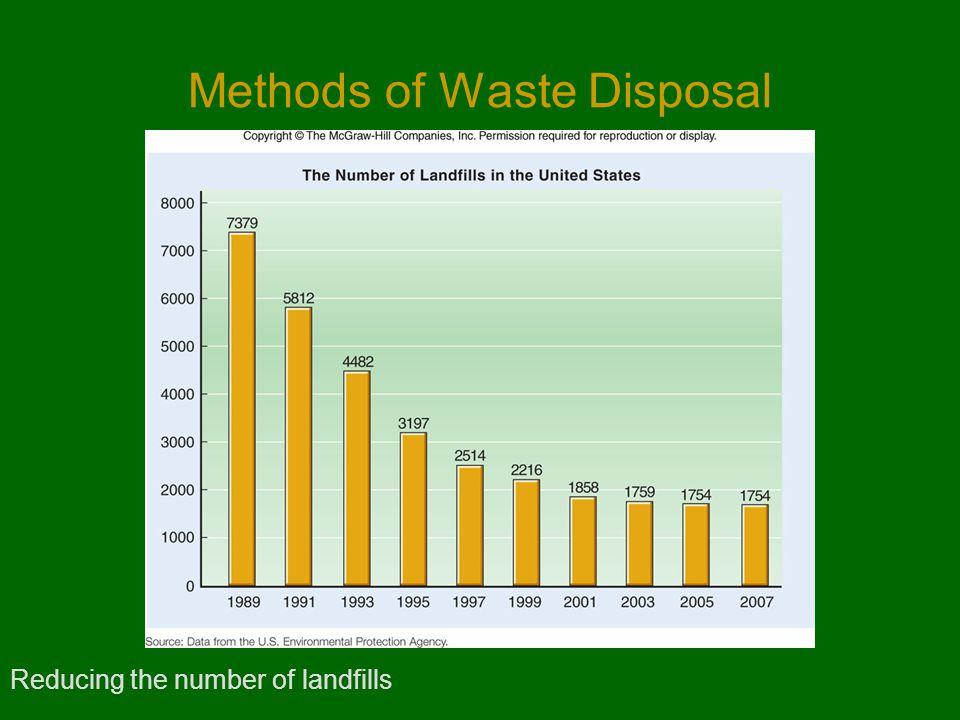 Methods of Waste Disposal Reducing the number of landfills