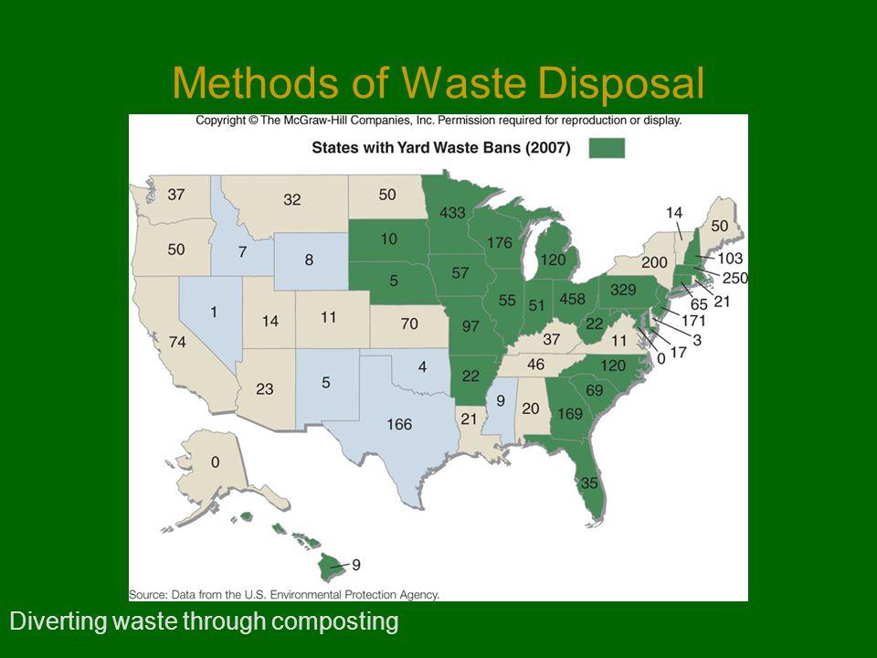 Methods of Waste Disposal Diverting waste through composting