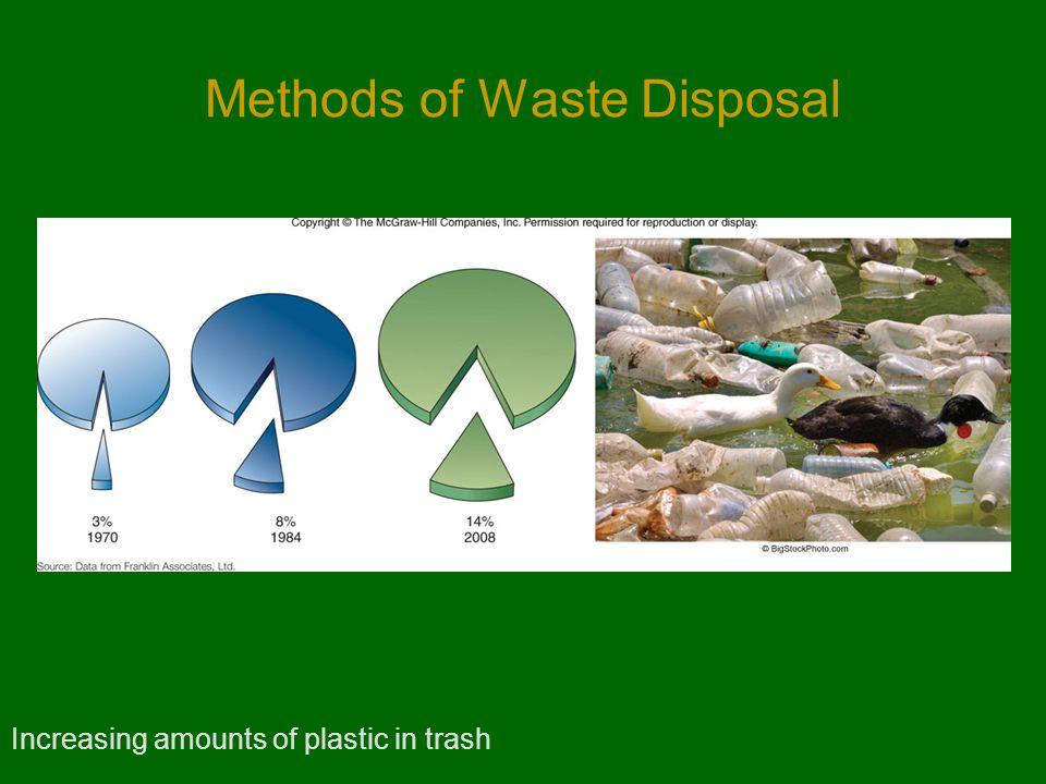 Methods of Waste Disposal Increasing amounts of plastic in trash
