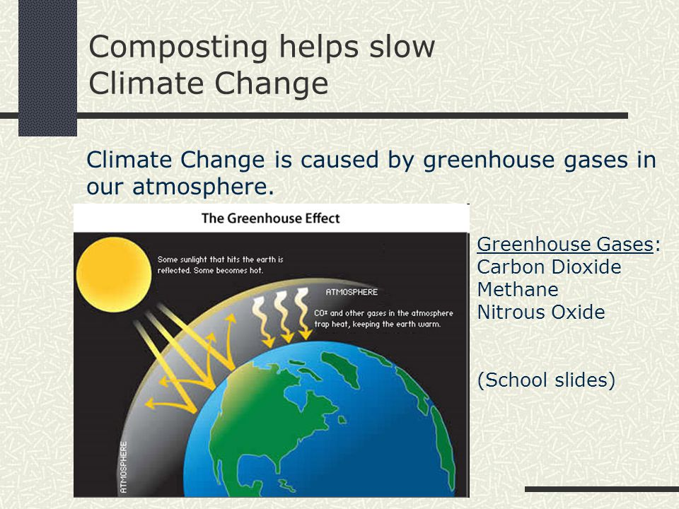 Composting helps slow Climate Change Climate Change is caused by greenhouse gases in our atmosphere.