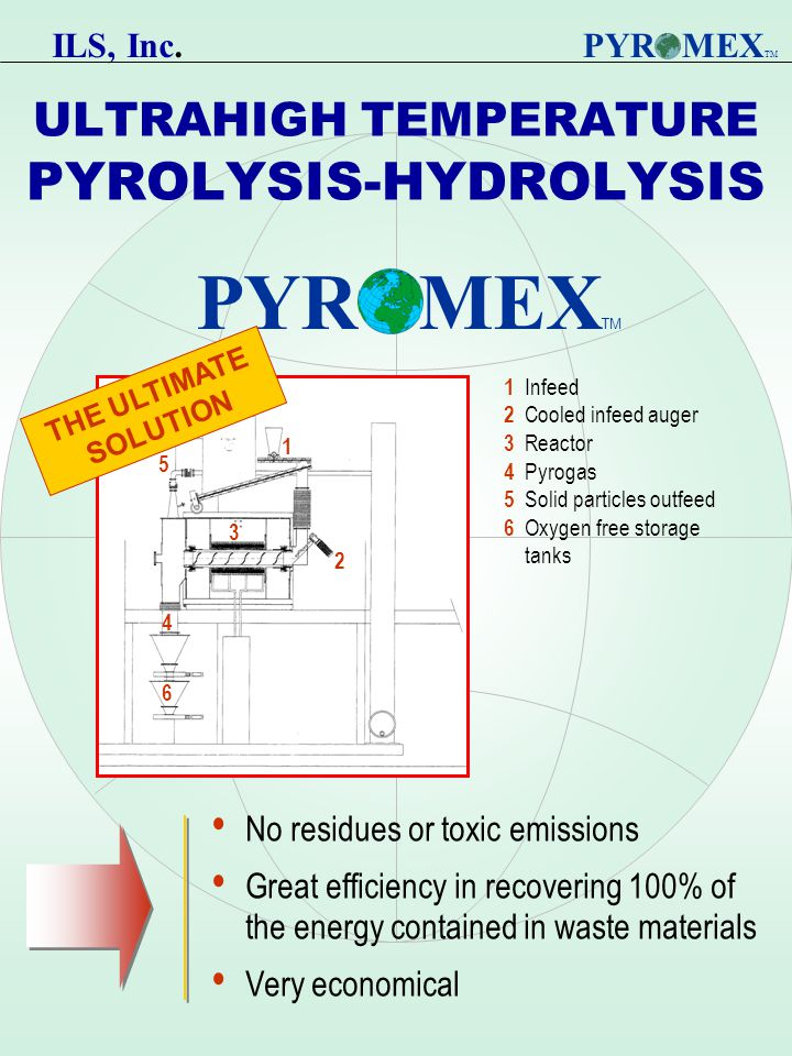 ULTRAHIGH TEMPERATURE PYROLYSIS-HYDROLYSIS No residues or toxic emissions Great efficiency in recovering 100% of the energy contained in waste materials Very economical PYR MEX TM 1 Infeed 2 Cooled infeed auger 3 Reactor 4 Pyrogas 5 Solid particles outfeed 6 Oxygen free storage tanks 1 2 3 5 4 6 THE ULTIMATE SOLUTION ILS, Inc.
