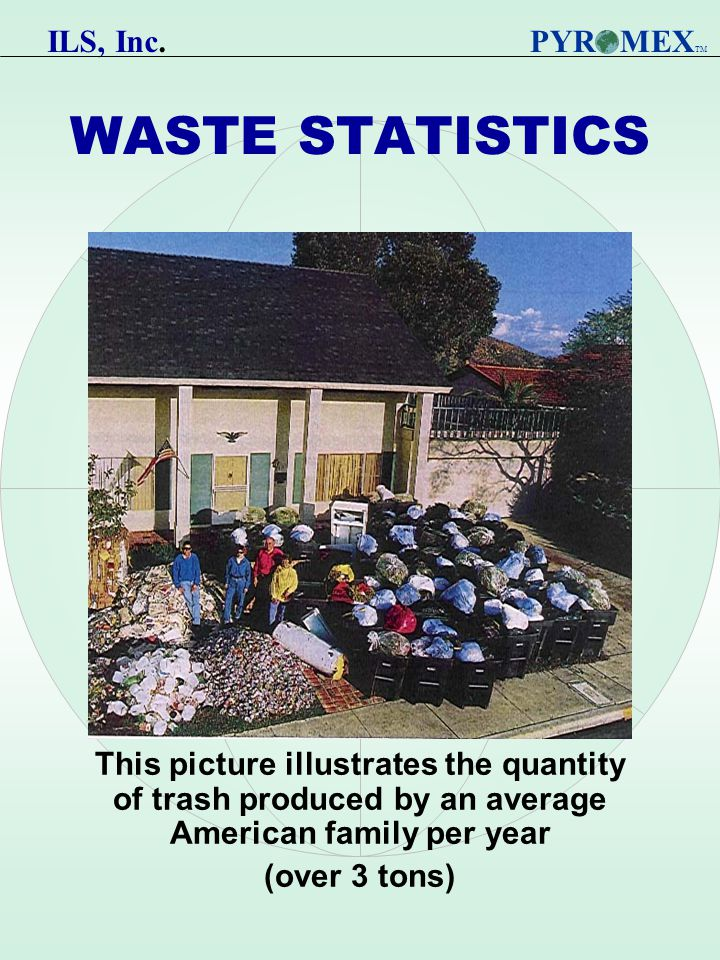 WASTE STATISTICS This picture illustrates the quantity of trash produced by an average American family per year (over 3 tons) PYR MEX TM ILS, Inc.
