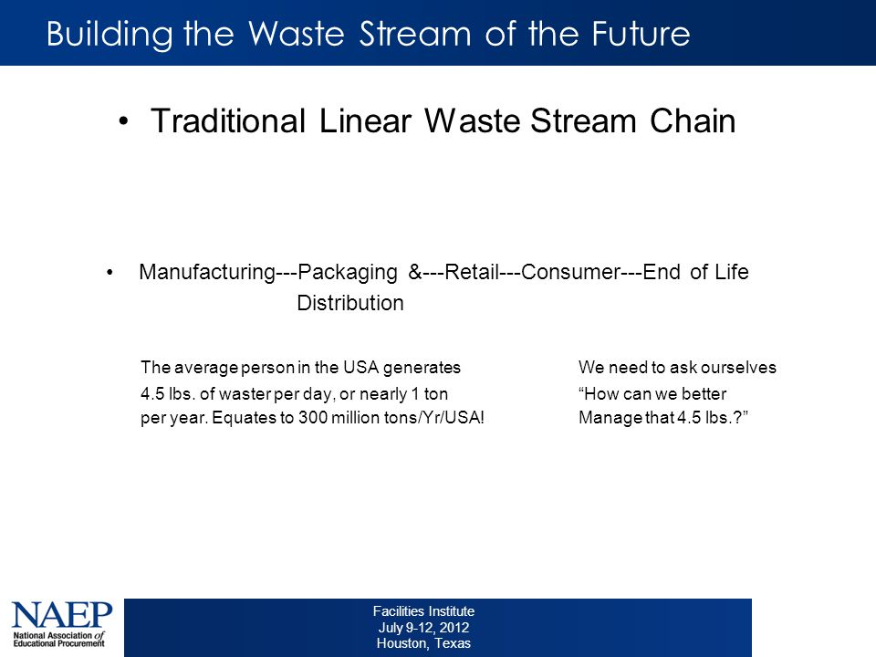 Facilities Institute July 9-12, 2012 Houston, Texas Building the Waste Stream of the Future Traditional Linear Waste Stream Chain Manufacturing---Packaging &---Retail---Consumer---End of Life Distribution The average person in the USA generatesWe need to ask ourselves 4.5 lbs.