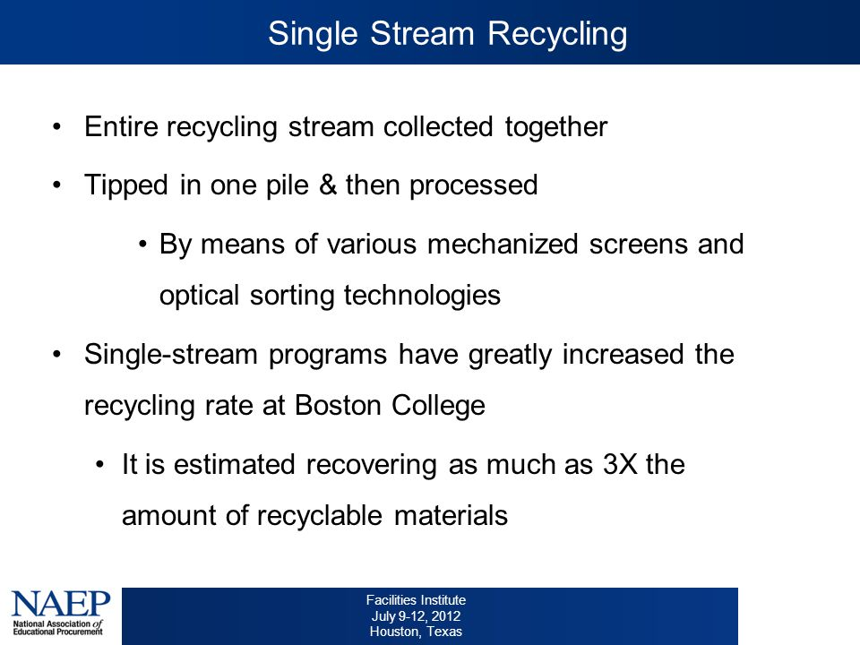Facilities Institute July 9-12, 2012 Houston, Texas Single Stream Recycling Entire recycling stream collected together Tipped in one pile & then processed By means of various mechanized screens and optical sorting technologies Single-stream programs have greatly increased the recycling rate at Boston College It is estimated recovering as much as 3X the amount of recyclable materials
