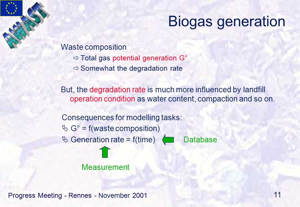 Progress Meeting - Rennes - November 2001 11 Consequences for modelling tasks:  G° = f(waste composition)  Generation rate = f(time) Biogas generation Waste composition  Total gas potential generation G°  Somewhat the degradation rate But, the degradation rate is much more influenced by landfill operation condition as water content, compaction and so on.