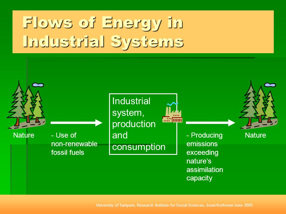 Flows of Energy in Industrial Systems - Use of non-renewable fossil fuels Nature Industrial system, production and consumption Nature- Producing emissions exceeding nature's assimilation capacity University of Tampere, Research Institute for Social Sciences, Jouni Korhonen June 2005