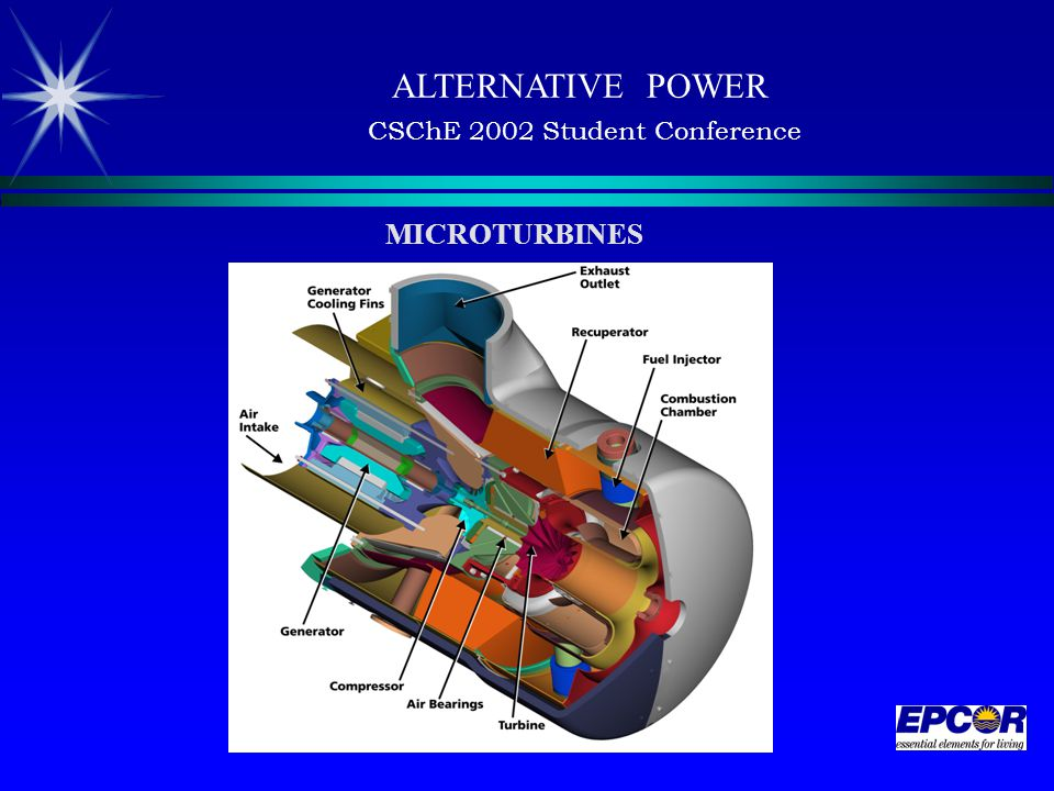 ALTERNATIVE POWER CSChE 2002 Student Conference MICROTURBINES