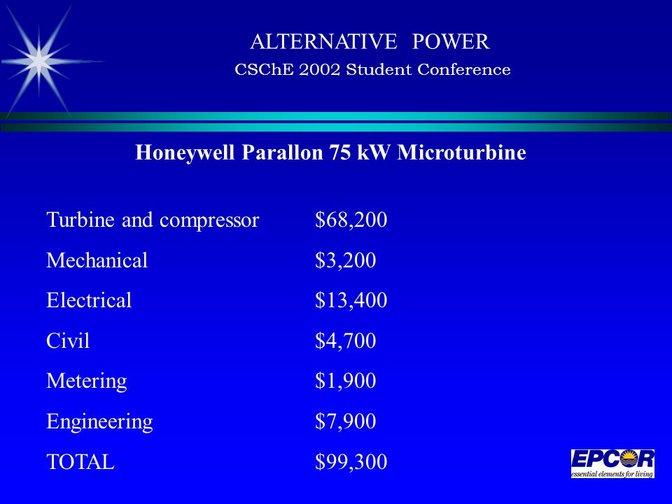 ALTERNATIVE POWER CSChE 2002 Student Conference Honeywell Parallon 75 kW Microturbine Turbine and compressor $68,200 Mechanical $3,200 Electrical $13,400 Civil $4,700 Metering $1,900 Engineering $7,900 TOTAL $99,300