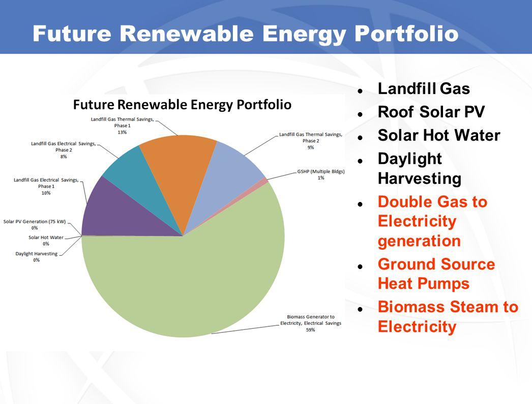 Future Renewable Energy Portfolio Landfill Gas Roof Solar PV Solar Hot Water Daylight Harvesting Ground Source Heat Pump Biomass Steam to Electricity