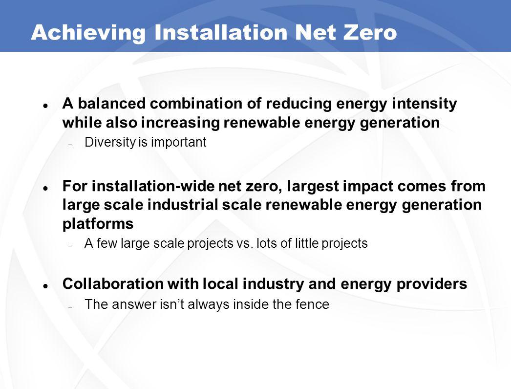 Current Renewable Energy Portfolio 6 Landfill Gas Roof Solar PV Solar Hot Water Daylight Harvesting