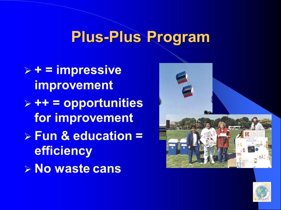 Plus-Plus Program  + = impressive improvement  ++ = opportunities for improvement  Fun & education = efficiency  No waste cans