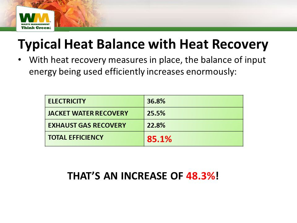 Typical Heat Balance with Heat Recovery With heat recovery measures in place, the balance of input energy being used efficiently increases enormously: