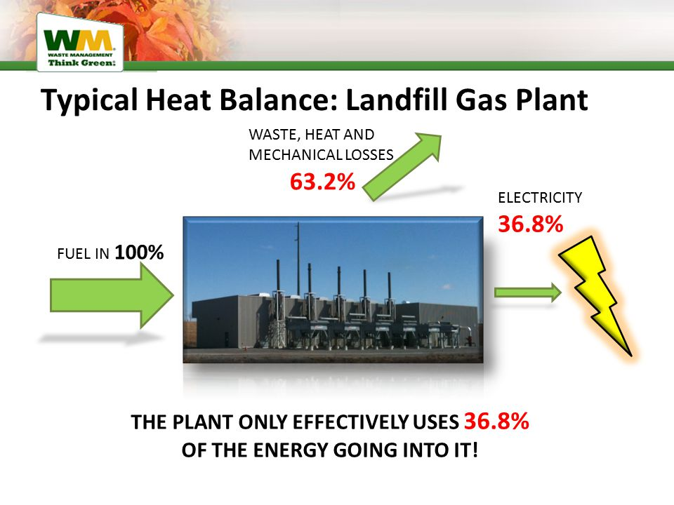 Typical Heat Balance: Landfill Gas Plant THE PLANT ONLY EFFECTIVELY USES 36.8% OF THE ENERGY GOING INTO IT! WASTE, HEAT AND MECHANICAL LOSSES 63.2% EL