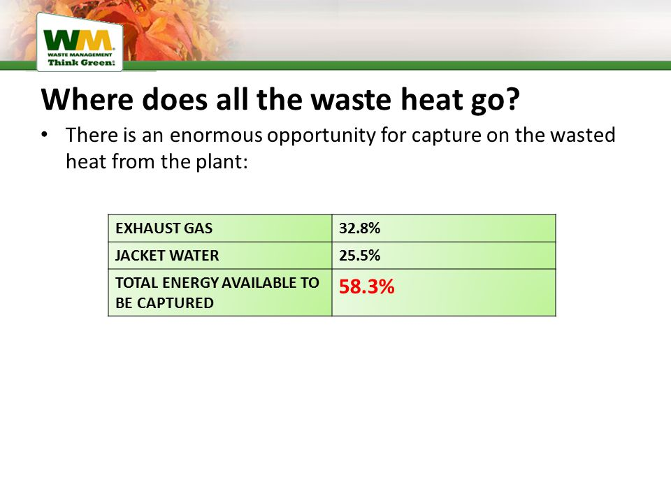 Where does all the waste heat go? There is an enormous opportunity for capture on the wasted heat from the plant: EXHAUST GAS32.8% JACKET WATER25.5% T